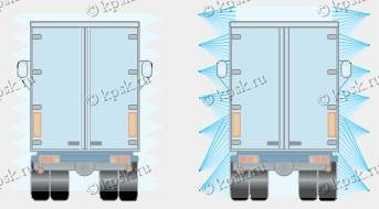 Автомойка для грузовых автомобилей Rainbow NOVA.
