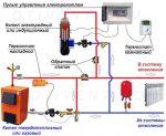 Котел электрический своими руками – самостоятельное отопление, пошаговая инструкция + фото