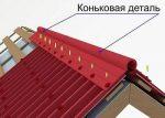 Конек для шиферной крыши – Конек на крышу из шифера