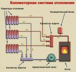Монтаж системы отопления своими руками – Отопление частного дома своими руками: схемы систем отопления, монтаж