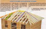 Скатные кровли – трехскатная крыша, что значит скат и многоскатная конструкция, деревянная и железная несущая система, узлы и устройство кровли