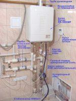 Установить газовый котел для отопления частного дома – Установка настенного газового котла: монтаж своими руками